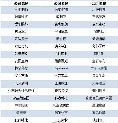兔宝宝荣登福布斯亚洲中小上市企业榜单邢台